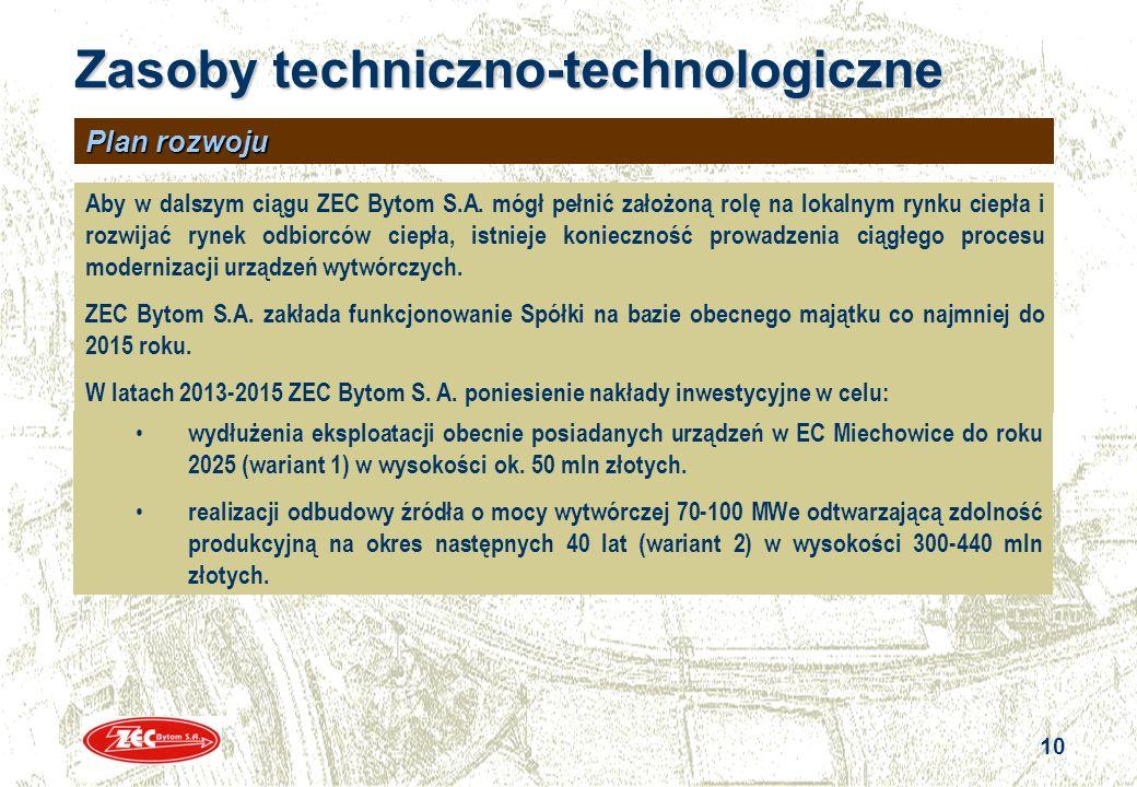 10 Zasoby techniczno-technologiczne Plan rozwoju Aby w dalszym ciągu ZEC Bytom S.A. mógł pełnić założoną rolę na lokalnym rynku ciepła i rozwijać ryne