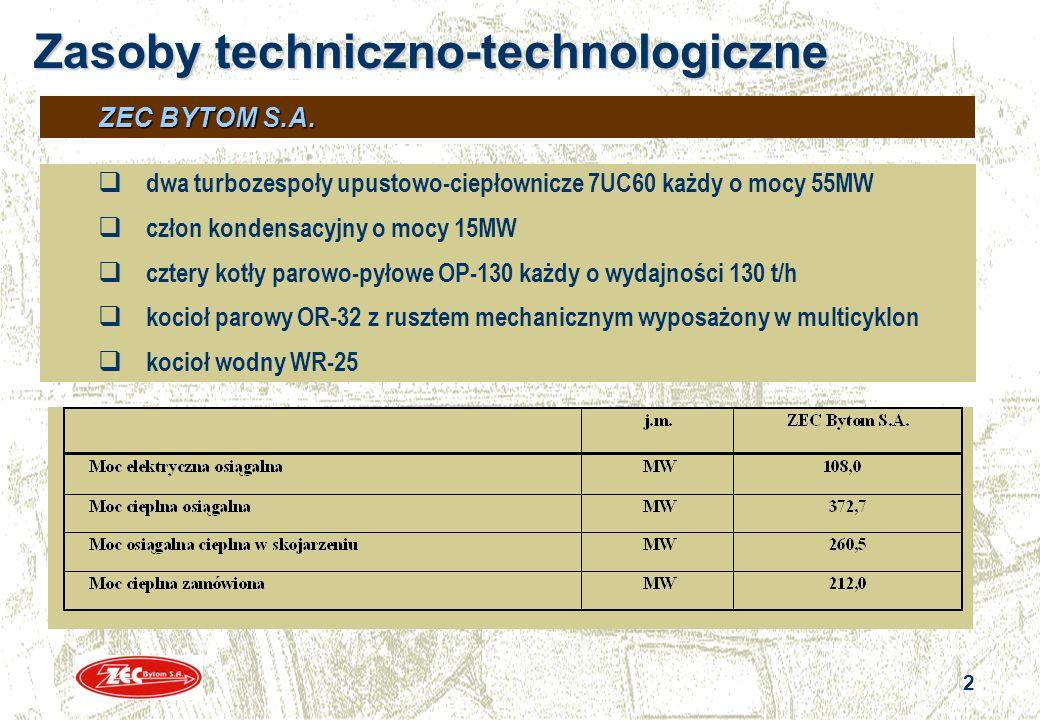2 2 Zasoby techniczno-technologiczne dwa turbozespoły upustowo-ciepłownicze 7UC60 każdy o mocy 55MW człon kondensacyjny o mocy 15MW cztery kotły parow