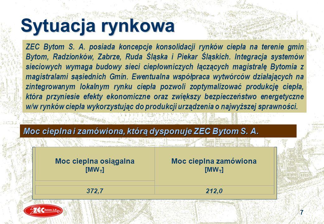 7 7 Sytuacja rynkowa ZEC Bytom S. A. posiada koncepcje konsolidacji rynków ciepła na terenie gmin Bytom, Radzionków, Zabrze, Ruda Śląska i Piekar Śląs