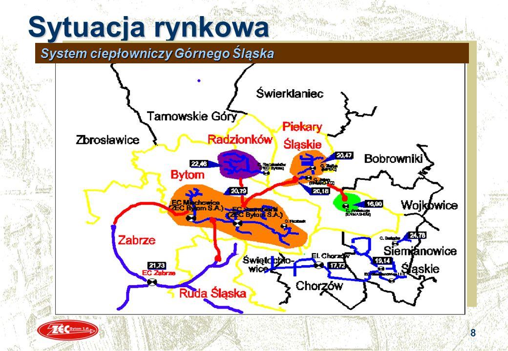 8 8 Sytuacja rynkowa System ciepłowniczy Górnego Śląska