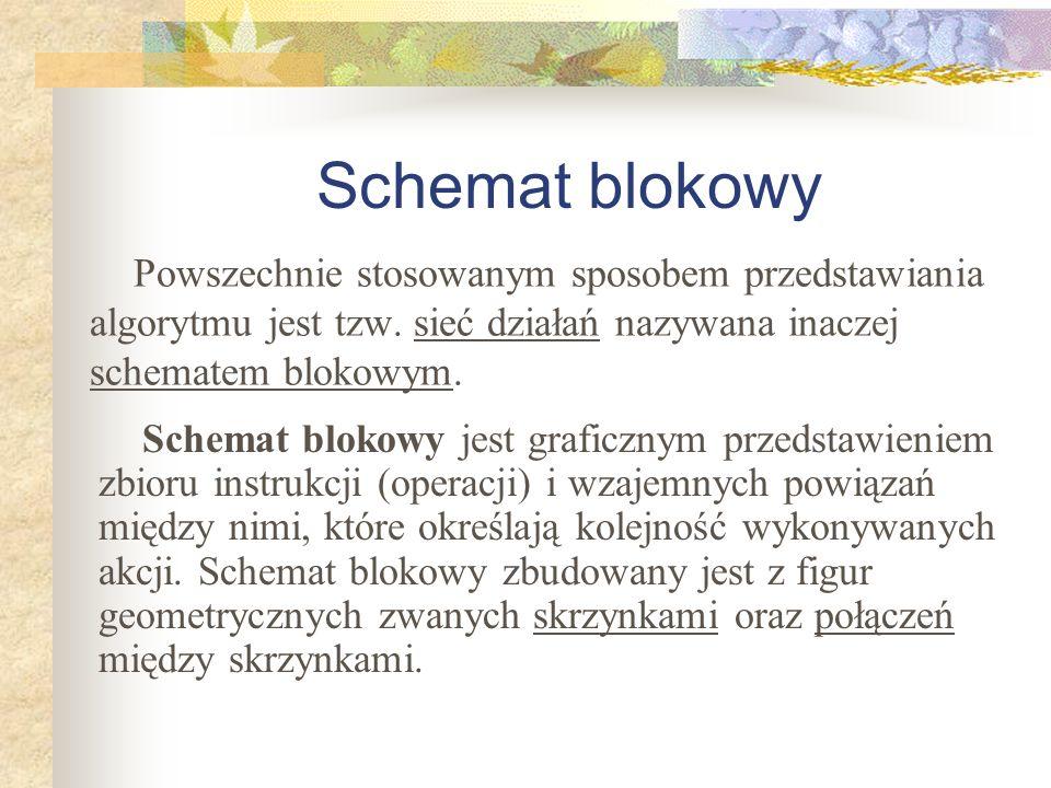 Schemat blokowy Powszechnie stosowanym sposobem przedstawiania algorytmu jest tzw. sieć działań nazywana inaczej schematem blokowym. Schemat blokowy j