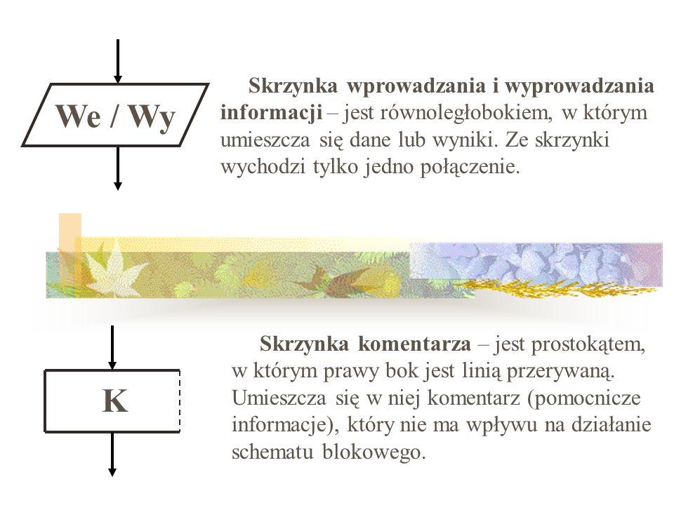 START STOP Skrzynki graniczne START / STOP – mają kształt owalu; wskazują początek i koniec wykonywania schematu blokowego.