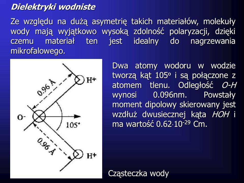 Dielektryki wodniste Ze względu na dużą asymetrię takich materiałów, molekuły wody mają wyjątkowo wysoką zdolność polaryzacji, dzięki czemu materiał t