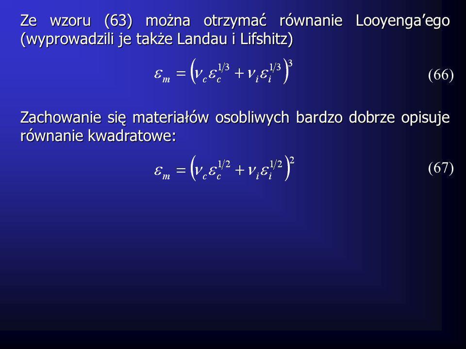 Ze wzoru (63) można otrzymać równanie Looyengaego (wyprowadzili je także Landau i Lifshitz) (66) Zachowanie się materiałów osobliwych bardzo dobrze op