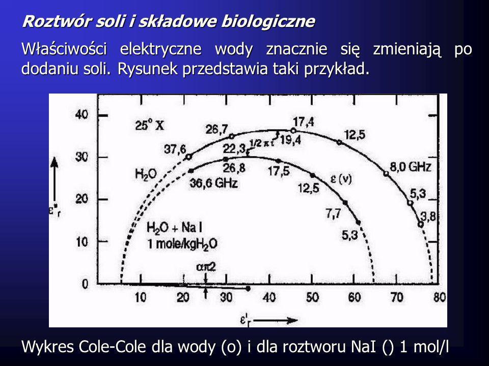 Roztwór soli i składowe biologiczne Właściwości elektryczne wody znacznie się zmieniają po dodaniu soli. Rysunek przedstawia taki przykład. Wykres Col