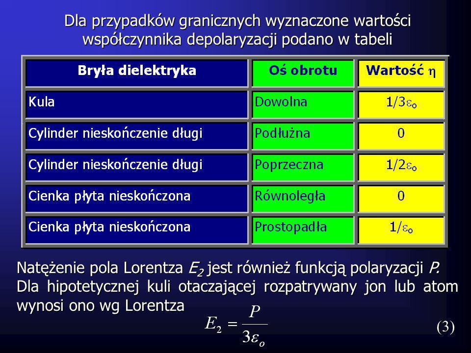 Natężenie pola Lorentza E 2 jest również funkcją polaryzacji P. Dla hipotetycznej kuli otaczającej rozpatrywany jon lub atom wynosi ono wg Lorentza Dl