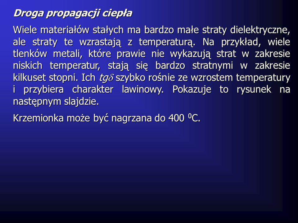 Droga propagacji ciepła Wiele materiałów stałych ma bardzo małe straty dielektryczne, ale straty te wzrastają z temperaturą. Na przykład, wiele tlenkó