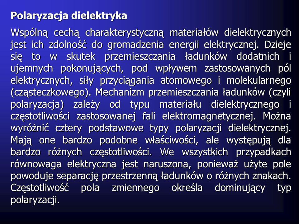Polaryzacja dielektryka Wspólną cechą charakterystyczną materiałów dielektrycznych jest ich zdolność do gromadzenia energii elektrycznej. Dzieje się t