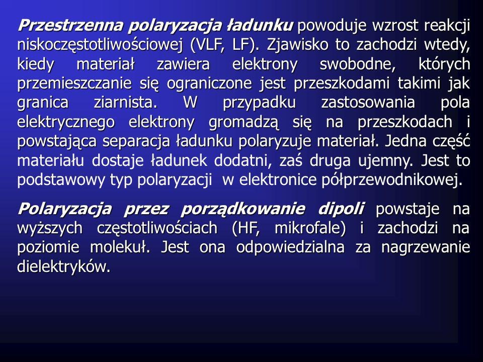 Przestrzenna polaryzacja ładunku powoduje wzrost reakcji niskoczęstotliwościowej (VLF, LF). Zjawisko to zachodzi wtedy, kiedy materiał zawiera elektro