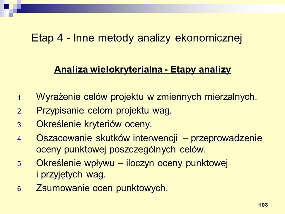 103 Analiza wielokryterialna - Etapy analizy 1. Wyrażenie celów projektu w zmiennych mierzalnych. 2. Przypisanie celom projektu wag. 3. Określenie kry