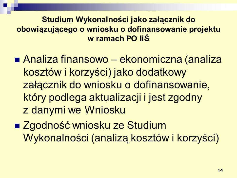 14 Studium Wykonalności jako załącznik do obowiązującego o wniosku o dofinansowanie projektu w ramach PO IiŚ Analiza finansowo – ekonomiczna (analiza