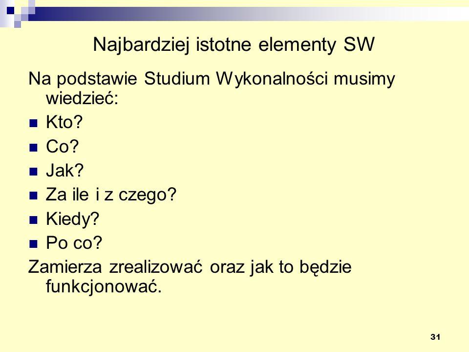 31 Najbardziej istotne elementy SW Na podstawie Studium Wykonalności musimy wiedzieć: Kto? Co? Jak? Za ile i z czego? Kiedy? Po co? Zamierza zrealizow