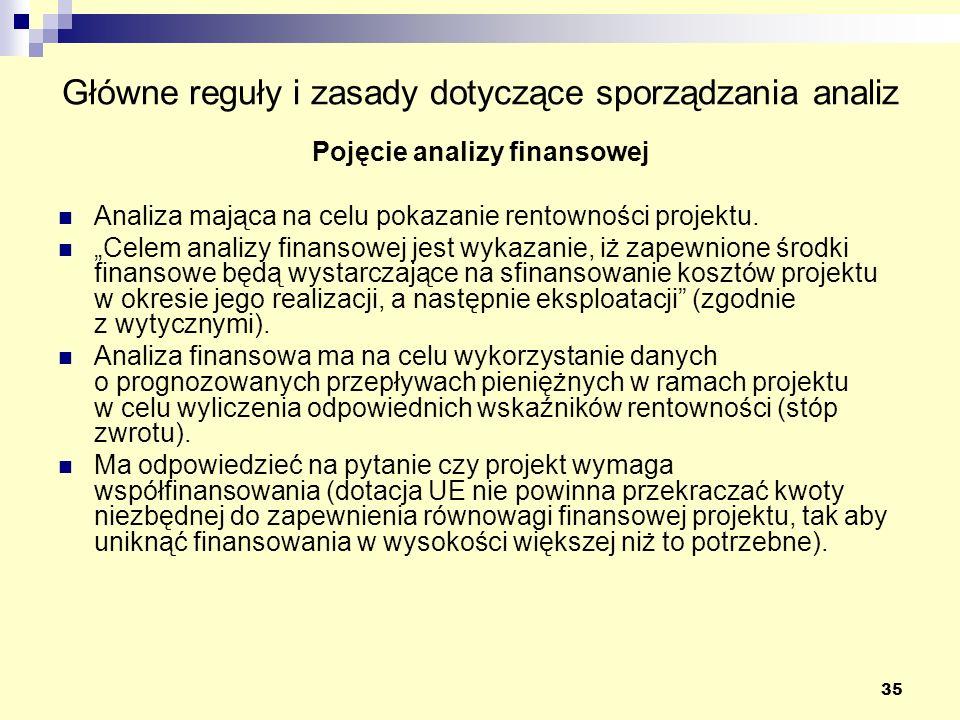 35 Główne reguły i zasady dotyczące sporządzania analiz Pojęcie analizy finansowej Analiza mająca na celu pokazanie rentowności projektu.
