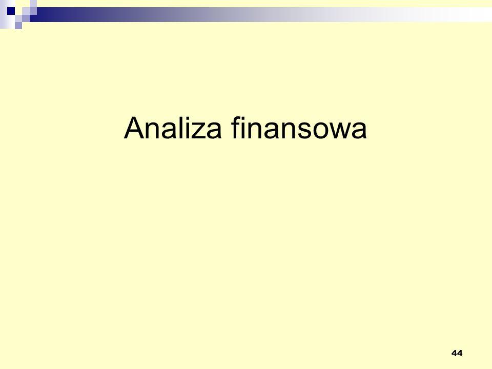 44 Analiza finansowa