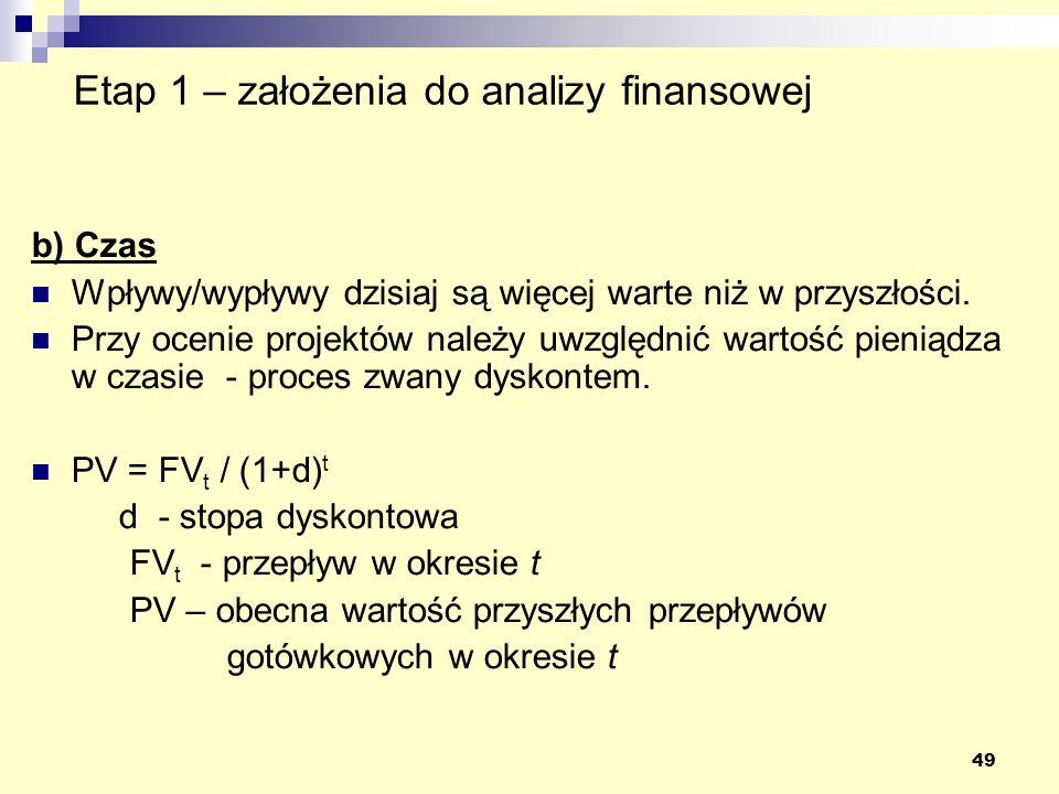 49 Etap 1 – założenia do analizy finansowej b) Czas Wpływy/wypływy dzisiaj są więcej warte niż w przyszłości. Przy ocenie projektów należy uwzględnić