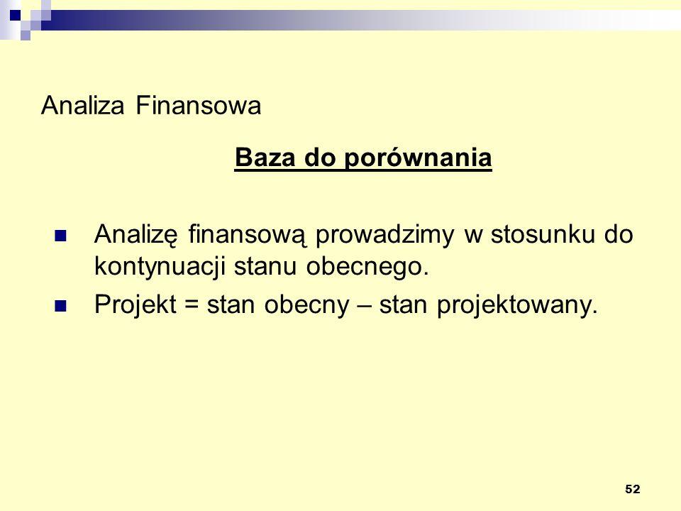 52 Analiza Finansowa Baza do porównania Analizę finansową prowadzimy w stosunku do kontynuacji stanu obecnego. Projekt = stan obecny – stan projektowa