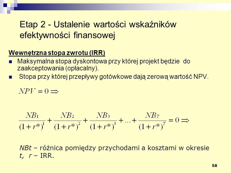 58 Etap 2 - Ustalenie wartości wskaźników efektywności finansowej Wewnętrzna stopa zwrotu (IRR) Maksymalna stopa dyskontowa przy której projekt będzie