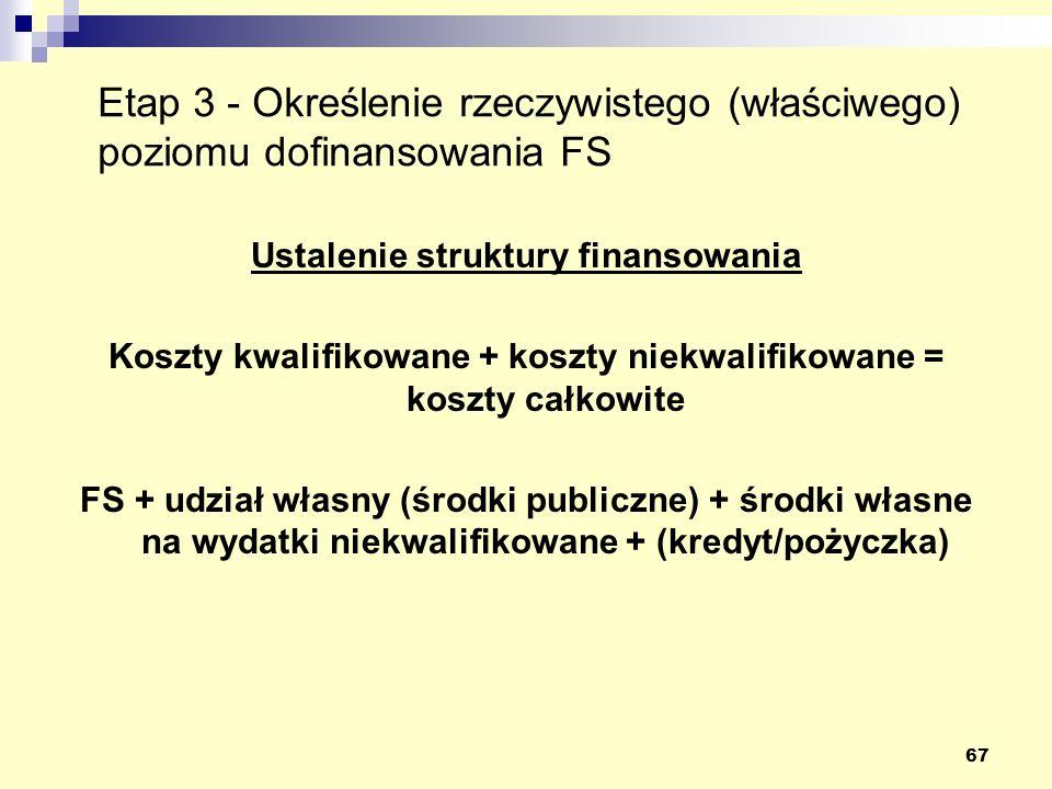 67 Etap 3 - Określenie rzeczywistego (właściwego) poziomu dofinansowania FS Ustalenie struktury finansowania Koszty kwalifikowane + koszty niekwalifikowane = koszty całkowite FS + udział własny (środki publiczne) + środki własne na wydatki niekwalifikowane + (kredyt/pożyczka)