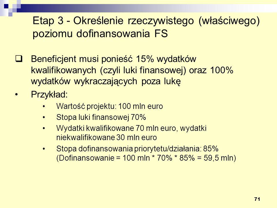 71 Beneficjent musi ponieść 15% wydatków kwalifikowanych (czyli luki finansowej) oraz 100% wydatków wykraczających poza lukę Przykład: Wartość projektu: 100 mln euro Stopa luki finansowej 70% Wydatki kwalifikowane 70 mln euro, wydatki niekwalifikowane 30 mln euro Stopa dofinansowania priorytetu/działania: 85% (Dofinansowanie = 100 mln * 70% * 85% = 59,5 mln) Etap 3 - Określenie rzeczywistego (właściwego) poziomu dofinansowania FS