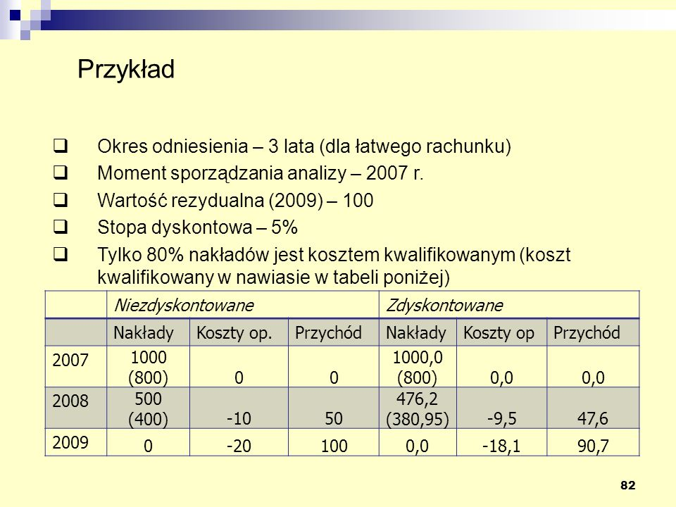 82 Okres odniesienia – 3 lata (dla łatwego rachunku) Moment sporządzania analizy – 2007 r. Wartość rezydualna (2009) – 100 Stopa dyskontowa – 5% Tylko