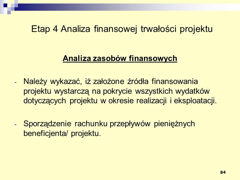 84 Etap 4 Analiza finansowej trwałości projektu Analiza zasobów finansowych - Należy wykazać, iż założone źródła finansowania projektu wystarczą na pokrycie wszystkich wydatków dotyczących projektu w okresie realizacji i eksploatacji.