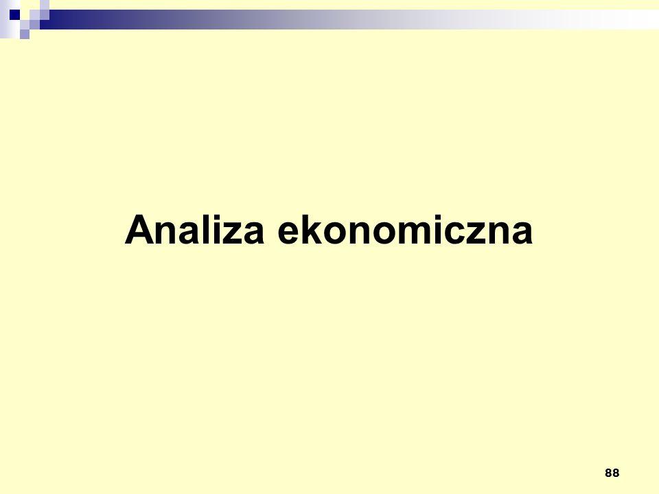 88 Analiza ekonomiczna