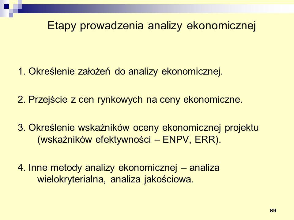 89 Etapy prowadzenia analizy ekonomicznej 1. Określenie założeń do analizy ekonomicznej. 2. Przejście z cen rynkowych na ceny ekonomiczne. 3. Określen