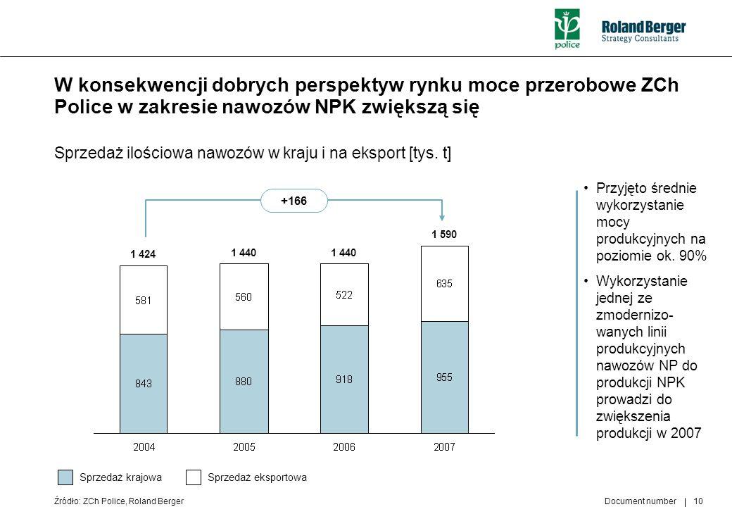 Document number 10 W konsekwencji dobrych perspektyw rynku moce przerobowe ZCh Police w zakresie nawozów NPK zwiększą się Sprzedaż ilościowa nawozów w
