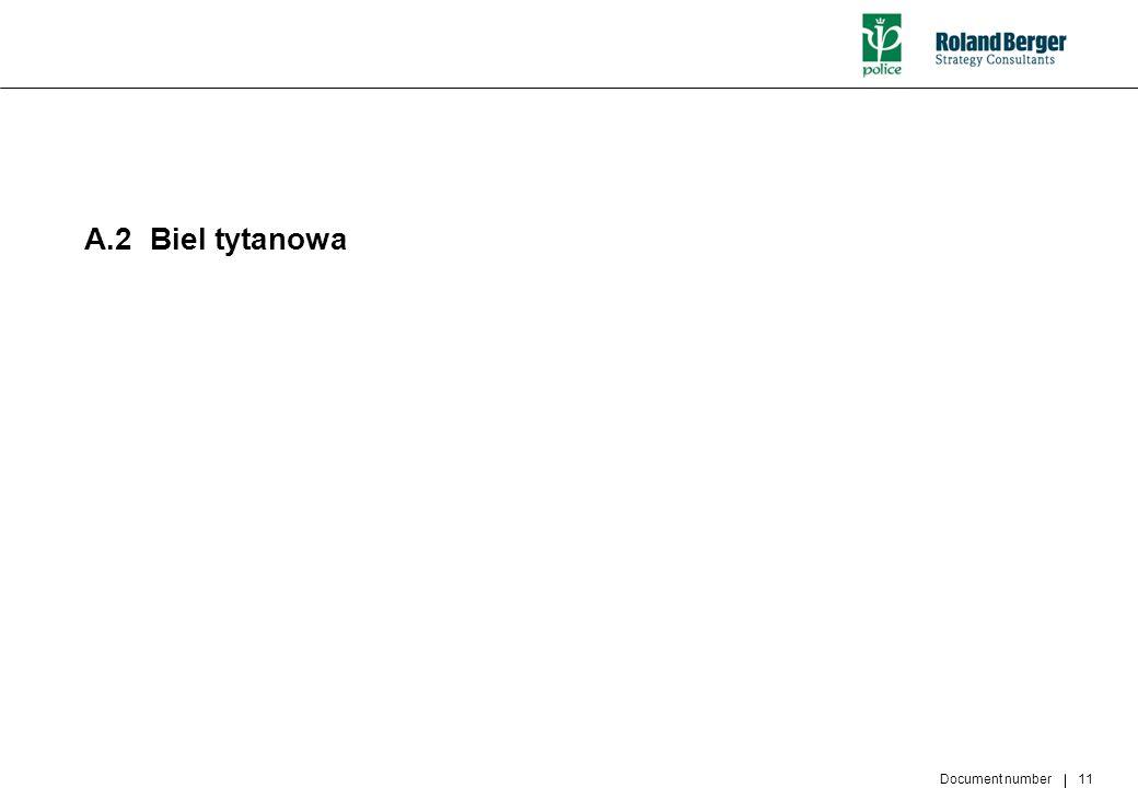 Document number 11 A.2Biel tytanowa