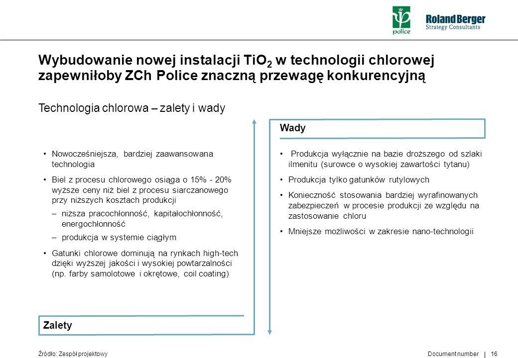 Document number 16 Wybudowanie nowej instalacji TiO 2 w technologii chlorowej zapewniłoby ZCh Police znaczną przewagę konkurencyjną Technologia chloro