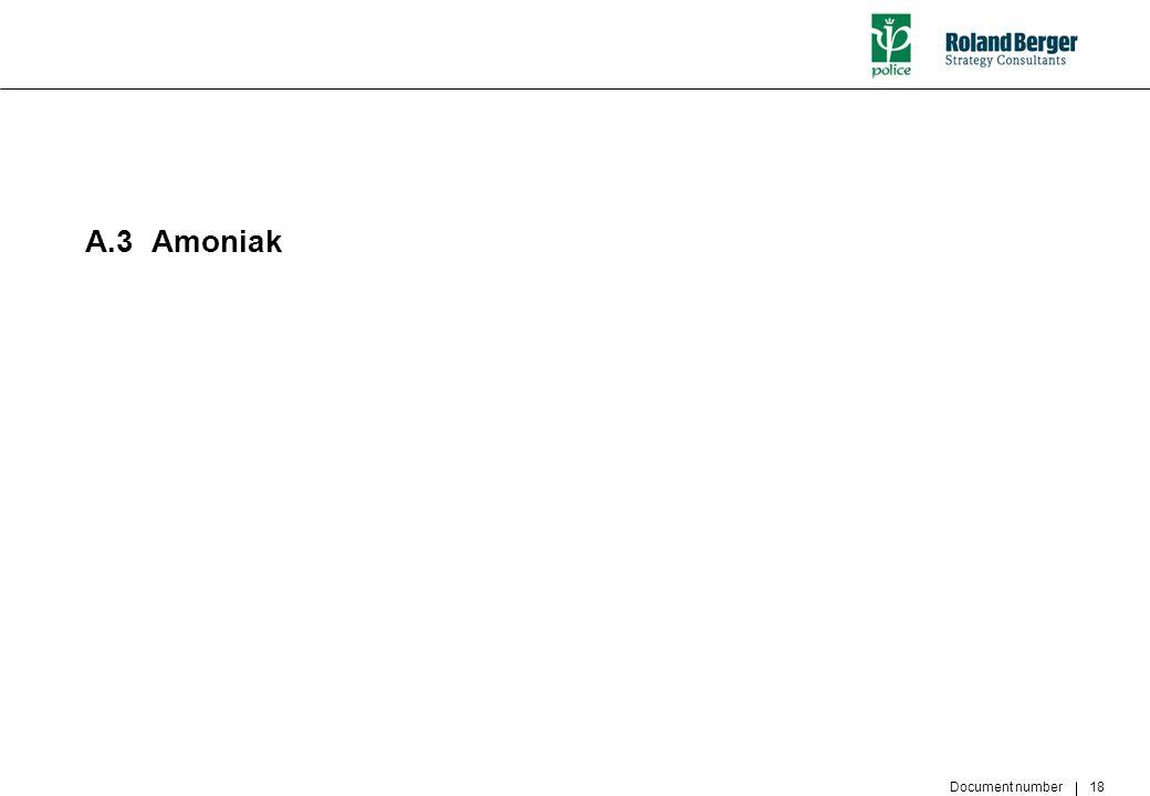 Document number 18 A.3Amoniak