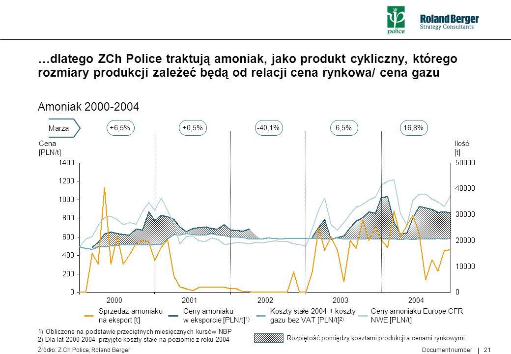 Document number 21 …dlatego ZCh Police traktują amoniak, jako produkt cykliczny, którego rozmiary produkcji zależeć będą od relacji cena rynkowa/ cena