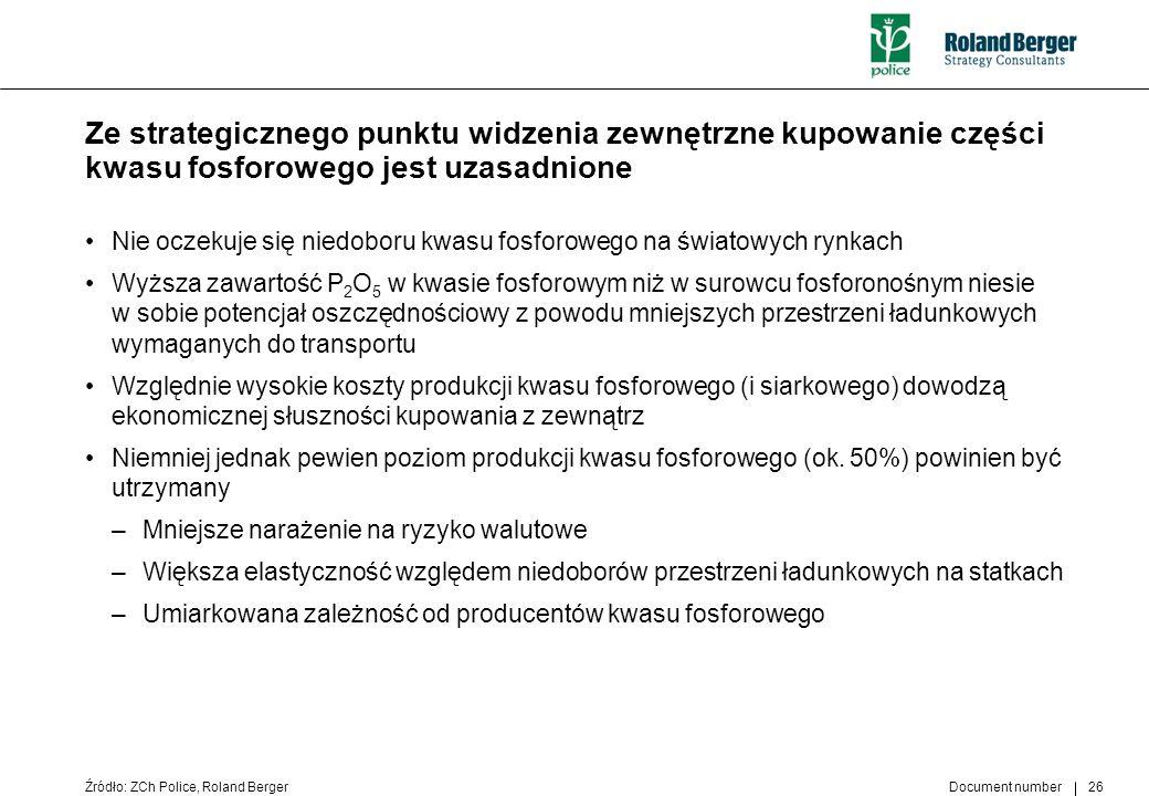 Document number 26 Ze strategicznego punktu widzenia zewnętrzne kupowanie części kwasu fosforowego jest uzasadnione Źródło: ZCh Police, Roland Berger