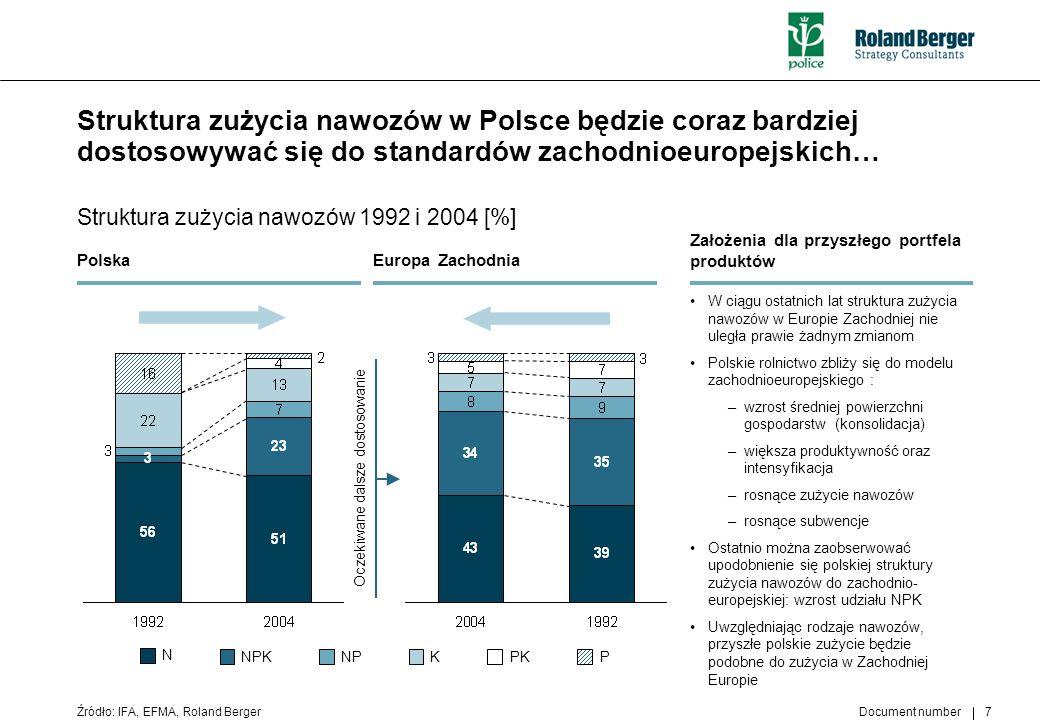 Document number 7 Struktura zużycia nawozów w Polsce będzie coraz bardziej dostosowywać się do standardów zachodnioeuropejskich… Struktura zużycia naw
