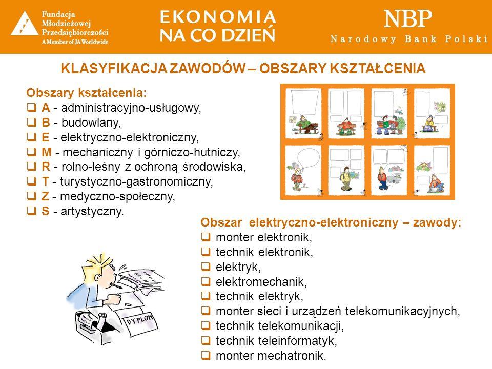 KLASYFIKACJA ZAWODÓW – OBSZARY KSZTAŁCENIA Obszary kształcenia: A - administracyjno-usługowy, B - budowlany, E - elektryczno-elektroniczny, M - mechan