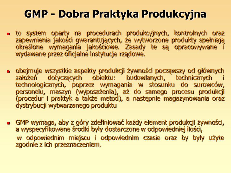 GMP - Dobra Praktyka Produkcyjna to system oparty na procedurach produkcyjnych, kontrolnych oraz zapewnienia jakości gwarantujących, że wytworzone pro