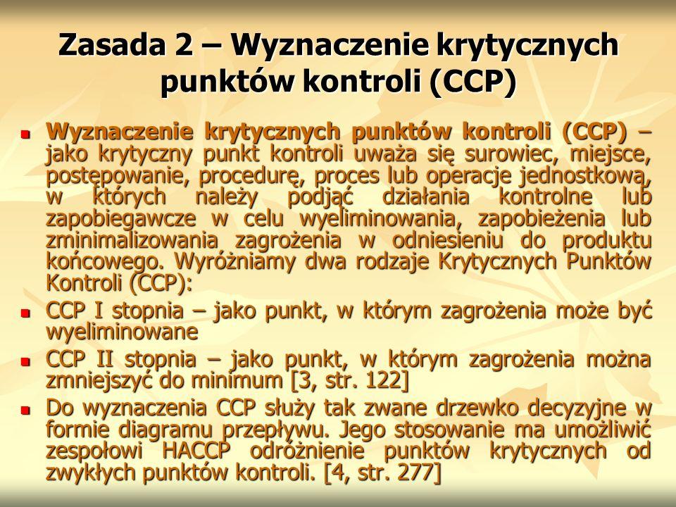 Zasada 2 – Wyznaczenie krytycznych punktów kontroli (CCP) Wyznaczenie krytycznych punktów kontroli (CCP) – jako krytyczny punkt kontroli uważa się sur