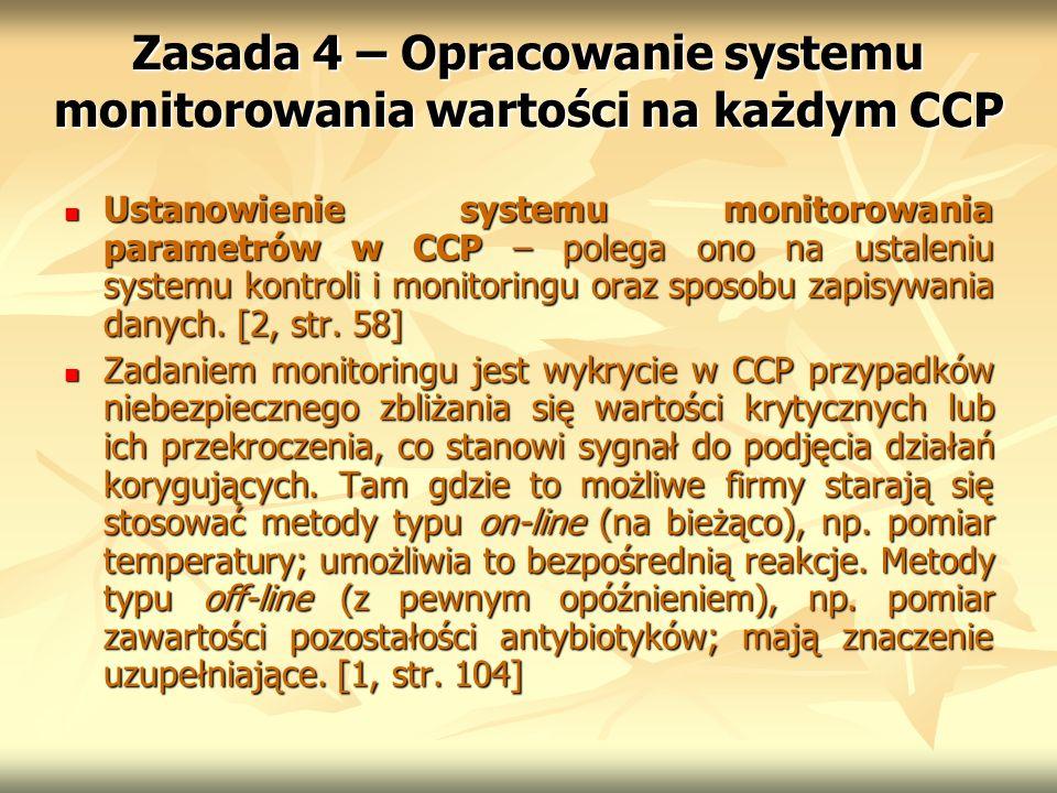 Zasada 4 – Opracowanie systemu monitorowania wartości na każdym CCP Ustanowienie systemu monitorowania parametrów w CCP – polega ono na ustaleniu syst