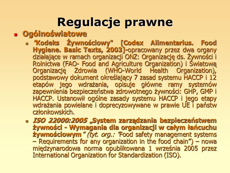 Regulacje prawne Ogólnoświatowe Ogólnoświatowe