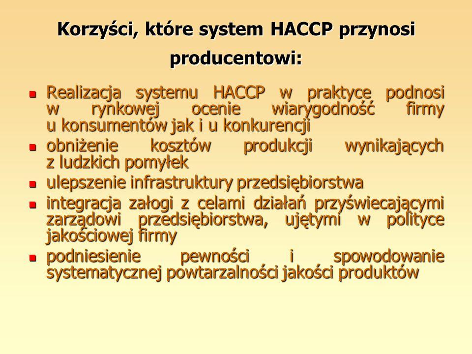 Korzyści, które system HACCP przynosi producentowi: Realizacja systemu HACCP w praktyce podnosi w rynkowej ocenie wiarygodność firmy u konsumentów jak