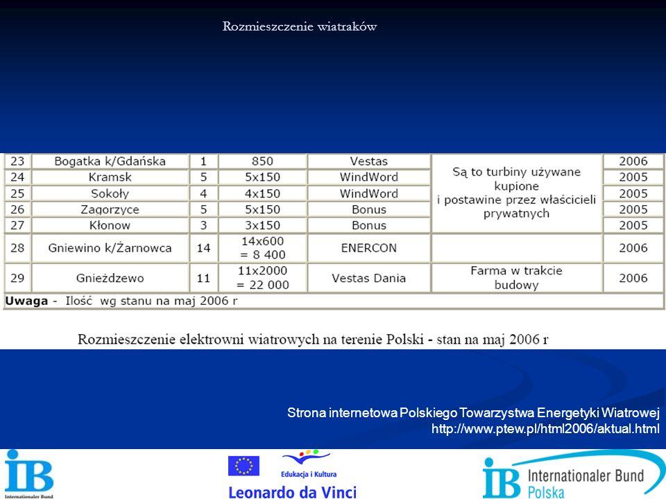 Strona internetowa Polskiego Towarzystwa Energetyki Wiatrowej http://www.ptew.pl/html2006/aktual.html Rozmieszczenie wiatraków