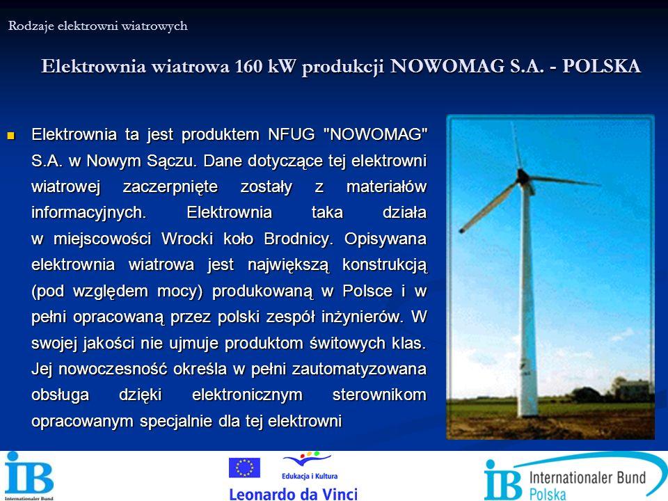 Elektrownia wiatrowa 160 kW produkcji NOWOMAG S.A. - POLSKA Elektrownia ta jest produktem NFUG
