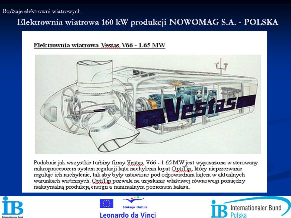 Rodzaje elektrowni wiatrowych Elektrownia wiatrowa 160 kW produkcji NOWOMAG S.A. - POLSKA