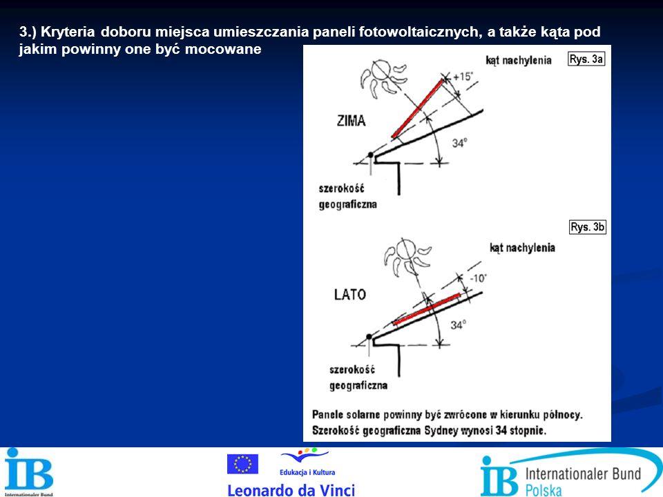 3.) Kryteria doboru miejsca umieszczania paneli fotowoltaicznych, a także kąta pod jakim powinny one być mocowane Rysunki 3a i 3b pokazują przykładowe