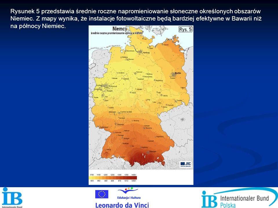 Rysunek 5 przedstawia średnie roczne napromieniowanie słoneczne określonych obszarów Niemiec. Z mapy wynika, że instalacje fotowoltaiczne będą bardzie
