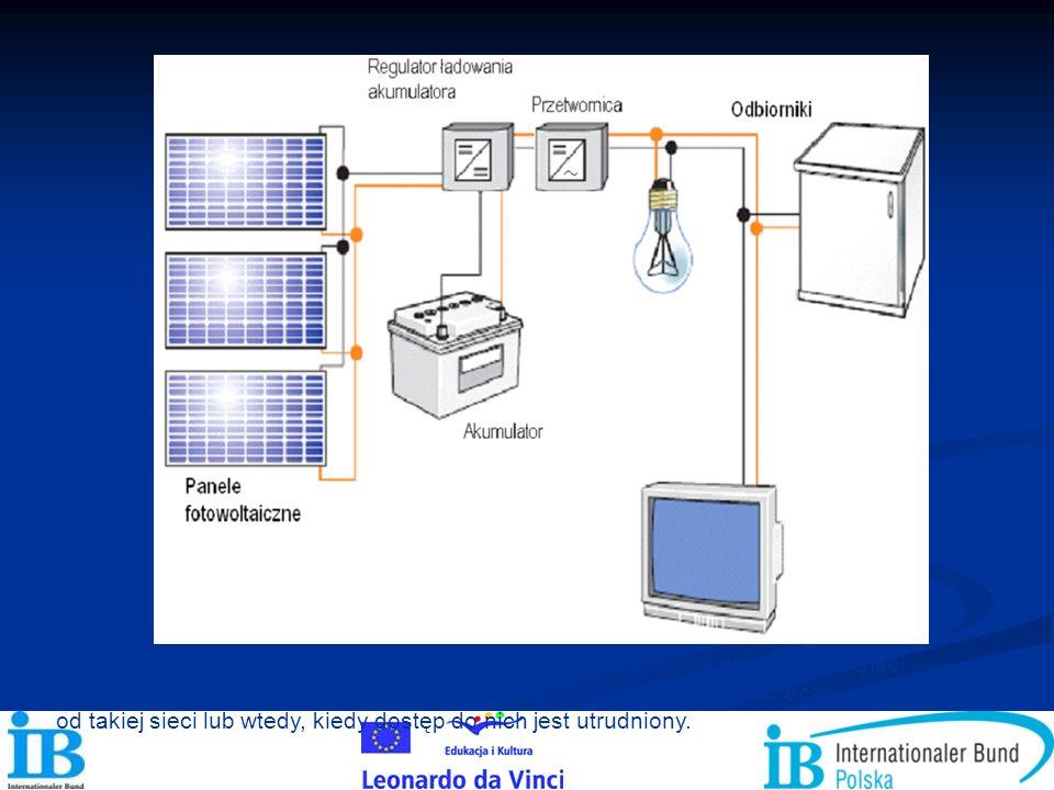 Rysunek 8 przedstawia schemat instalacji fotowoltaicznej nie podłączanej do sieci energetycznej. Znajduje ona zastosowanie w przypadku budynków znaczn