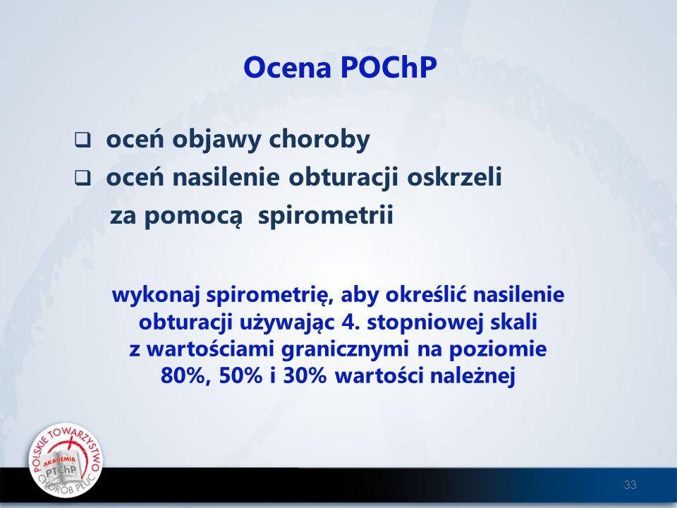 oceń objawy choroby oceń nasilenie obturacji oskrzeli za pomocą spirometrii Ocena POChP wykonaj spirometrię, aby określić nasilenie obturacji używając