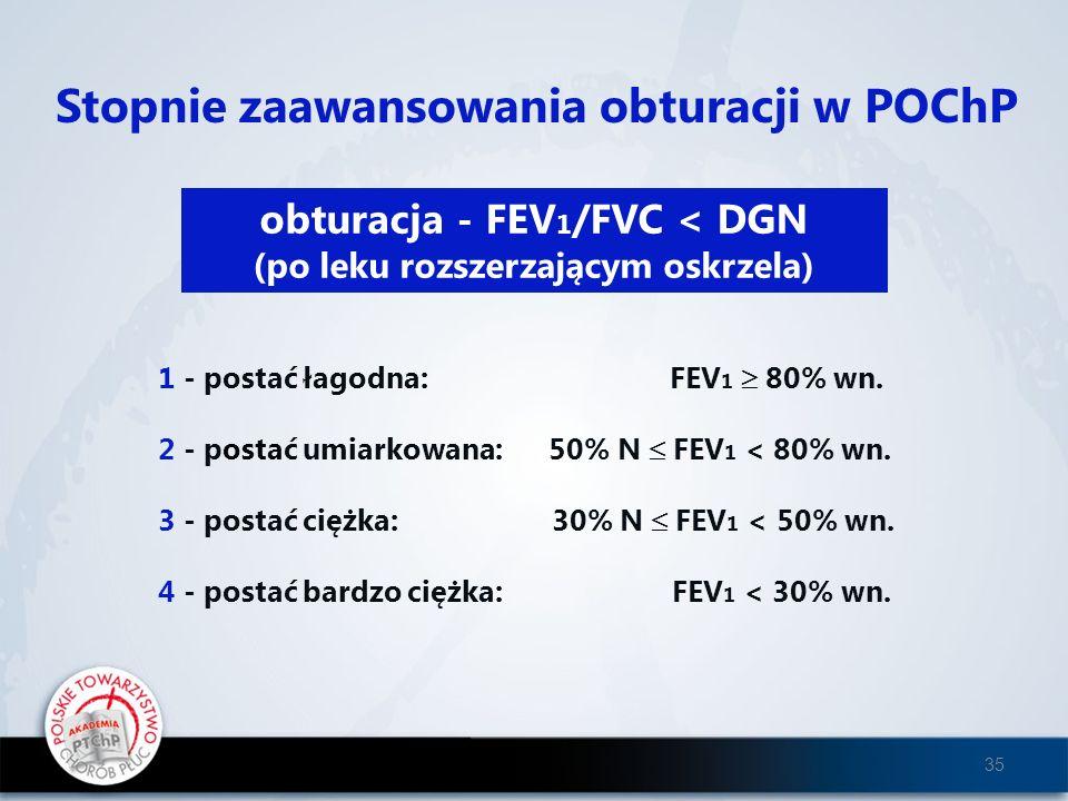 Stopnie zaawansowania obturacji w POChP obturacja - FEV 1 /FVC < DGN (po leku rozszerzającym oskrzela) 1 - postać łagodna: FEV 1 80% wn. 2 - postać um