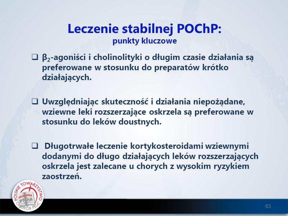 Leczenie stabilnej POChP: punkty kluczowe β 2 -agoniści i cholinolityki o długim czasie działania są preferowane w stosunku do preparatów krótko dział