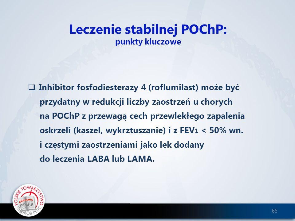 Leczenie stabilnej POChP: punkty kluczowe Inhibitor fosfodiesterazy 4 (roflumilast) może być przydatny w redukcji liczby zaostrzeń u chorych na POChP